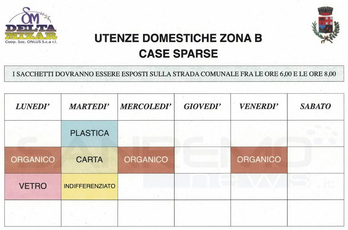 Calendario Raccolta Differenziata Sanremo.Castellaro Terminati Gli Incontri E Consegnati I Kit Si