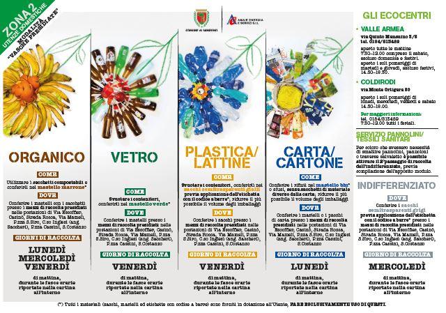 Calendario Raccolta Differenziata Sanremo.Sanremo Raccolta Differenziata In Partenza Nella Zona 7 Da