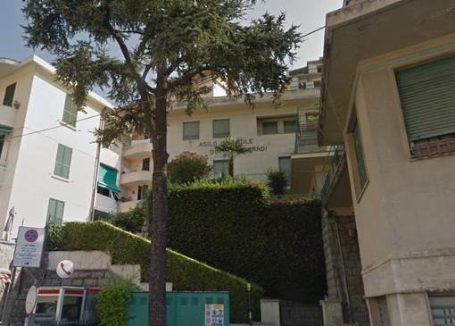 Sanremo: caso di scabbia all'asilo 'Corradi', ecco come l'Istituto è prontamente intervenuto per risolvere il problema