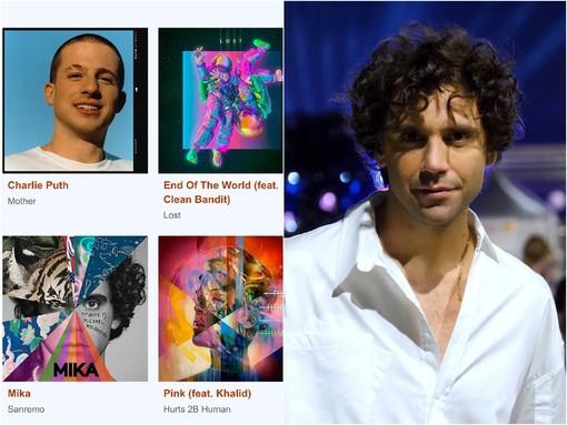 In attesa delle radio italiane il singolo 'Sanremo' di Mika va in rotazione sulla BBC, un spot internazionale per la Città dei Fiori