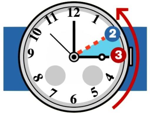 Tra sabato 24 e domenica 25 ottobre tornerà l'ora solare: alle 3 lancette indietro di un'ora