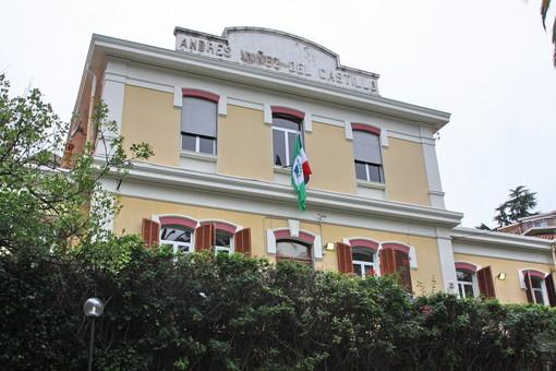 Sanremo: le lamentele del nostro lettore Matteo Maccario in merito alla situazione della scuola 'Castillo'