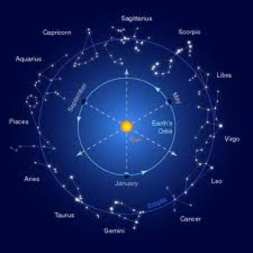 L'Oroscopo di Corinne: le previsioni per la settimana dal 13 al 20 dicembre