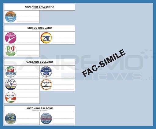 Ventimiglia: ecco la scheda elettorale sui cui voteranno i ventimigliesi il 26 maggio