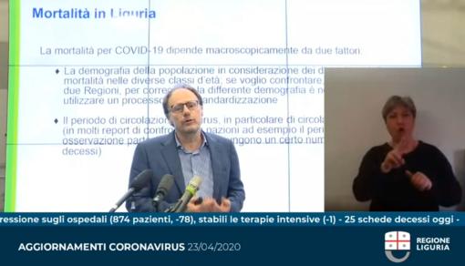 """Coronavirus: interviene il direttore di Alisa Filippo Ansaldi """"In Liguria il valore RT è stabile a 0,5"""""""