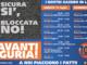 Regionali 2020: nel weekend i gazebo della lista 'Toti Presidente' a Imperia e Sanremo