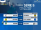 Per la Pallamano Ventimiglia un impegno importante a Molteno nel Campionato di Serie B