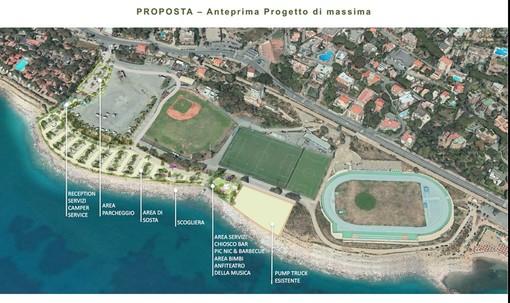Sanremo: la società OIT ha presentato ieri un progetto di sviluppo turistico dell'area di Pian di Poma