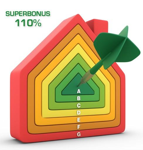 Superbonus 110%, pubblicata la guida dell'Agenzia delle Entrate. A breve tutte le disposizioni per effettuare le richieste